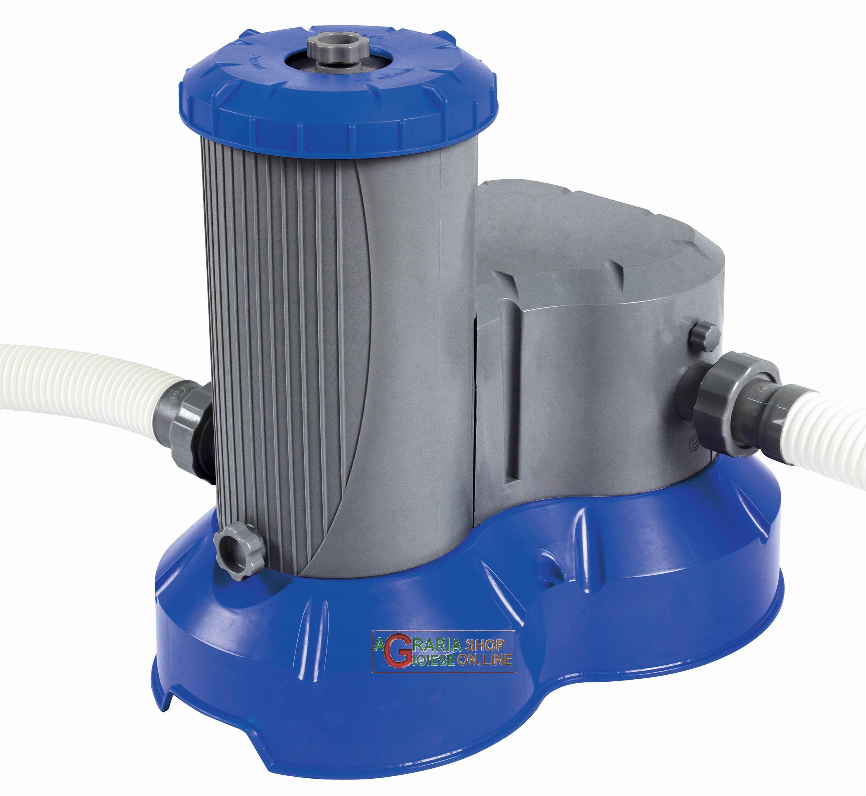 Stufa a gas metano eco40 for Sicar eco 40